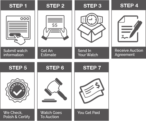 7-steps-icons